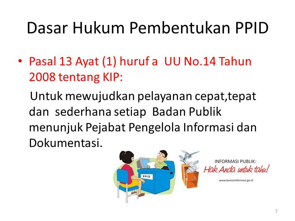 Dasar Hukum Pembentukan PPID