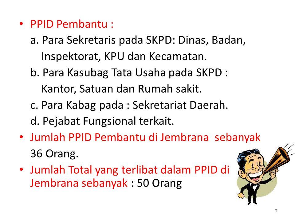 PPID Pembantu : a. Para Sekretaris pada SKPD: Dinas, Badan, Inspektorat, KPU dan Kecamatan. b. Para Kasubag Tata Usaha pada SKPD :