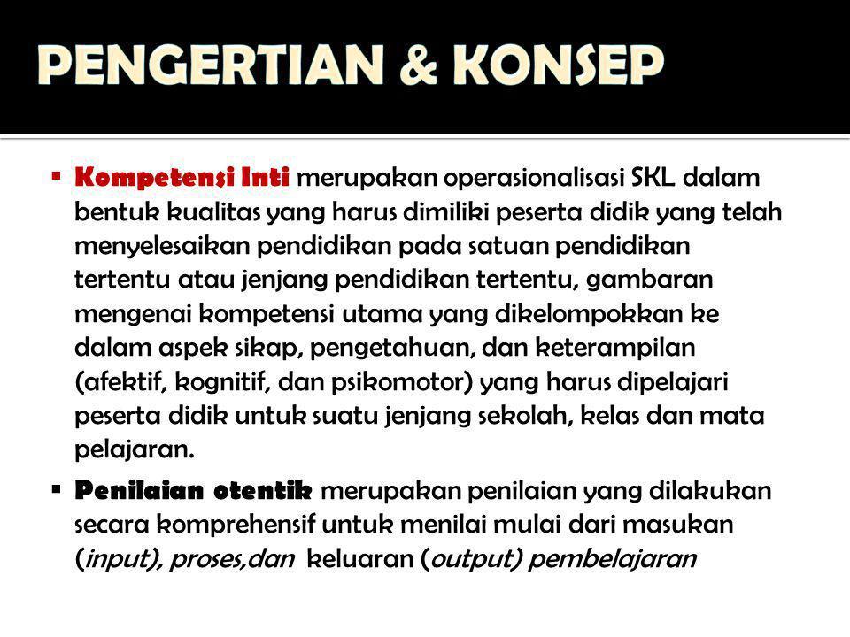 PENGERTIAN & KONSEP