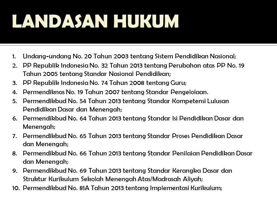 LANDASAN HUKUM Undang-undang No. 20 Tahun 2003 tentang Sistem Pendidikan Nasional;