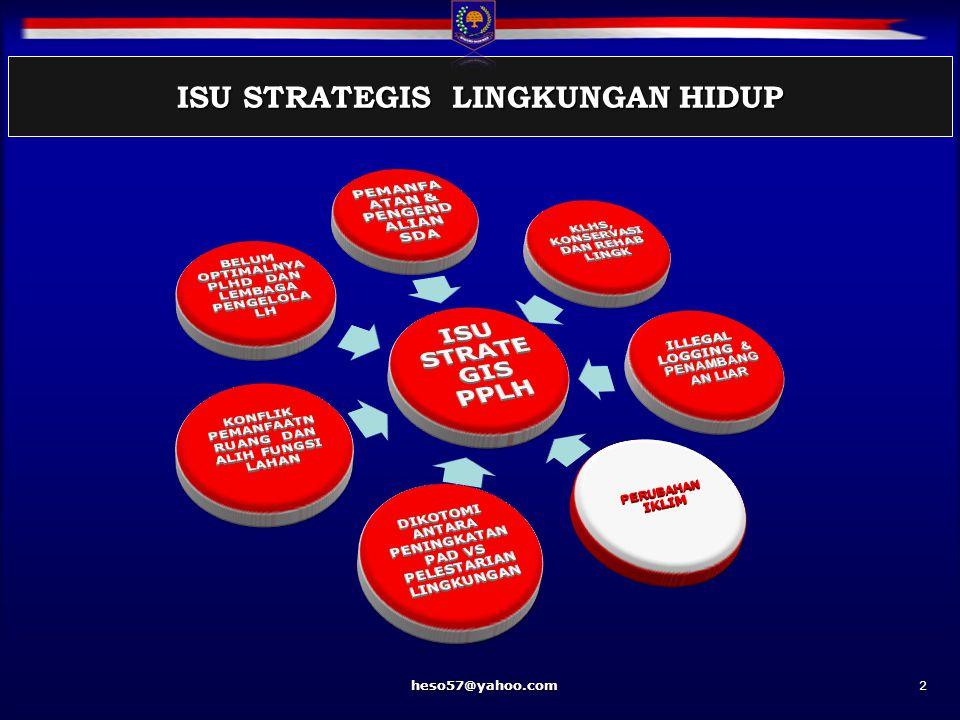 ISU STRATEGIS LINGKUNGAN HIDUP