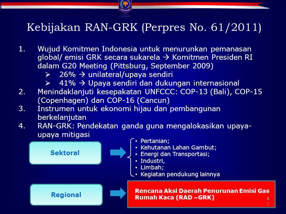 Kebijakan RAN-GRK (Perpres No. 61/2011)