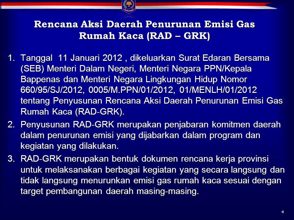 Rencana Aksi Daerah Penurunan Emisi Gas Rumah Kaca (RAD – GRK)