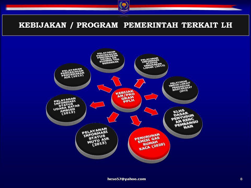 KEBIJAKAN / PROGRAM PEMERINTAH TERKAIT LH