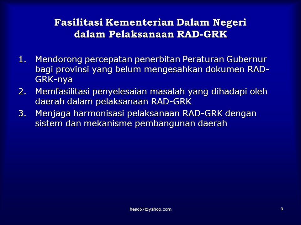 Fasilitasi Kementerian Dalam Negeri dalam Pelaksanaan RAD-GRK