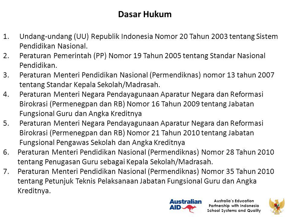 Dasar Hukum Undang-undang (UU) Republik Indonesia Nomor 20 Tahun 2003 tentang Sistem Pendidikan Nasional.