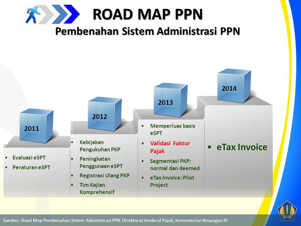ROAD MAP PPN Pembenahan Sistem Administrasi PPN