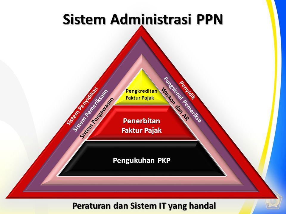 Sistem Administrasi PPN