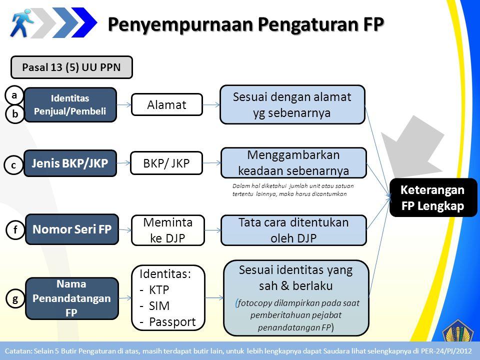 Penyempurnaan Pengaturan FP