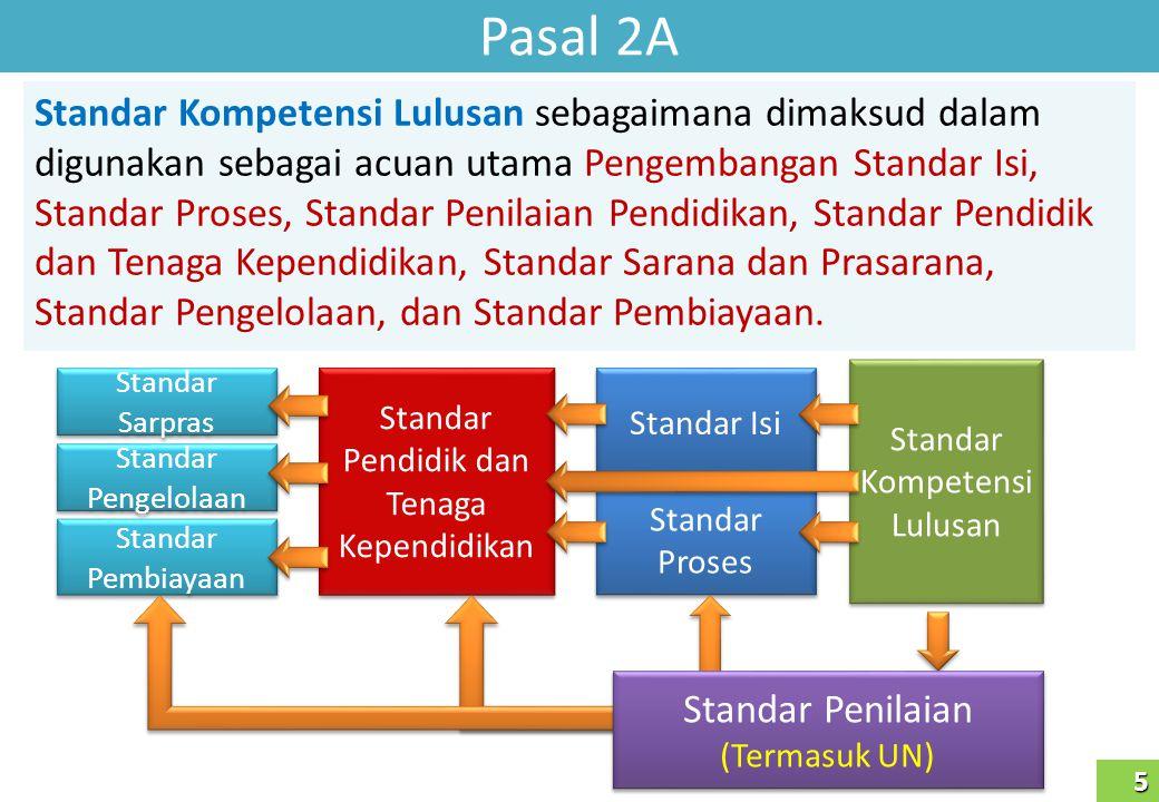 Pasal 2A