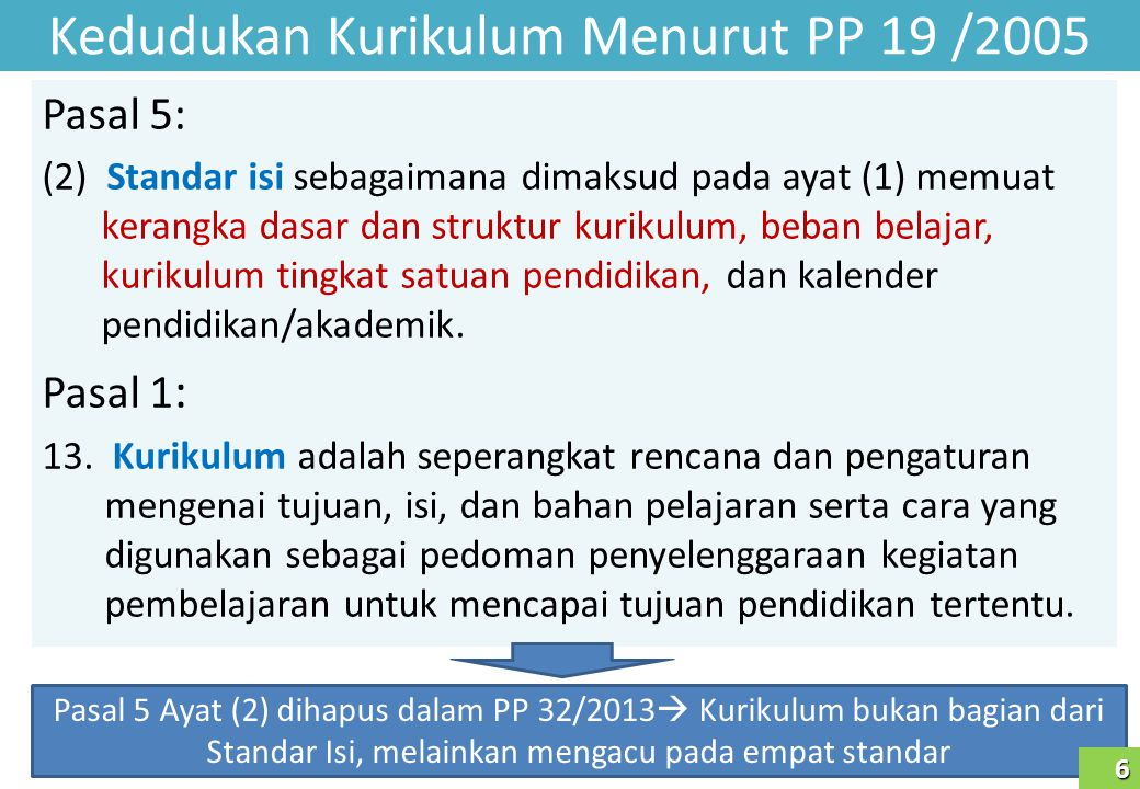Kedudukan Kurikulum Menurut PP 19 /2005