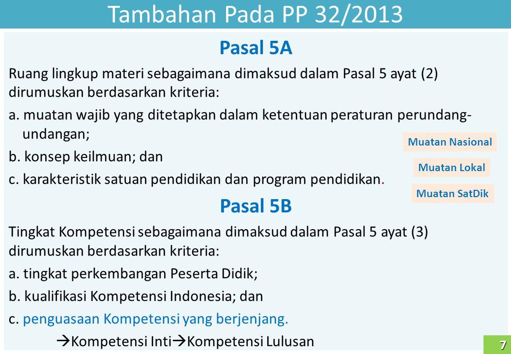 Tambahan Pada PP 32/2013 Pasal 5A Pasal 5B