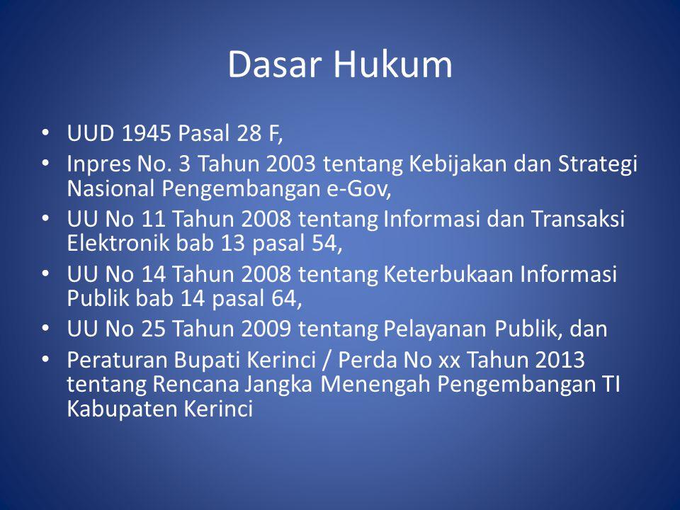 Dasar Hukum UUD 1945 Pasal 28 F, Inpres No. 3 Tahun 2003 tentang Kebijakan dan Strategi Nasional Pengembangan e-Gov,