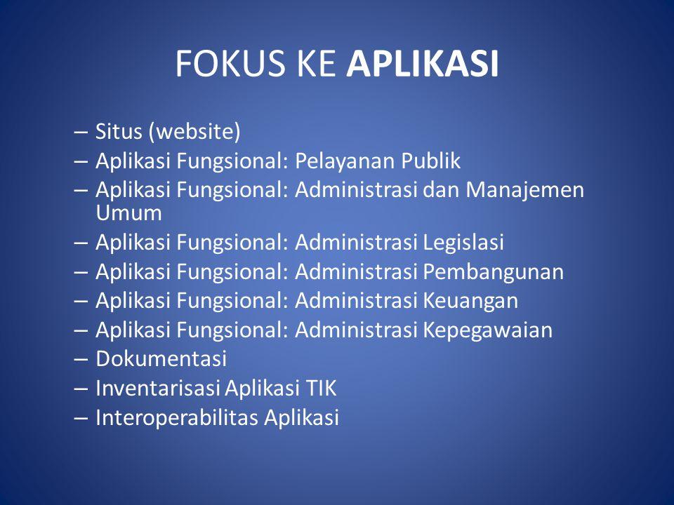 FOKUS KE APLIKASI Situs (website)