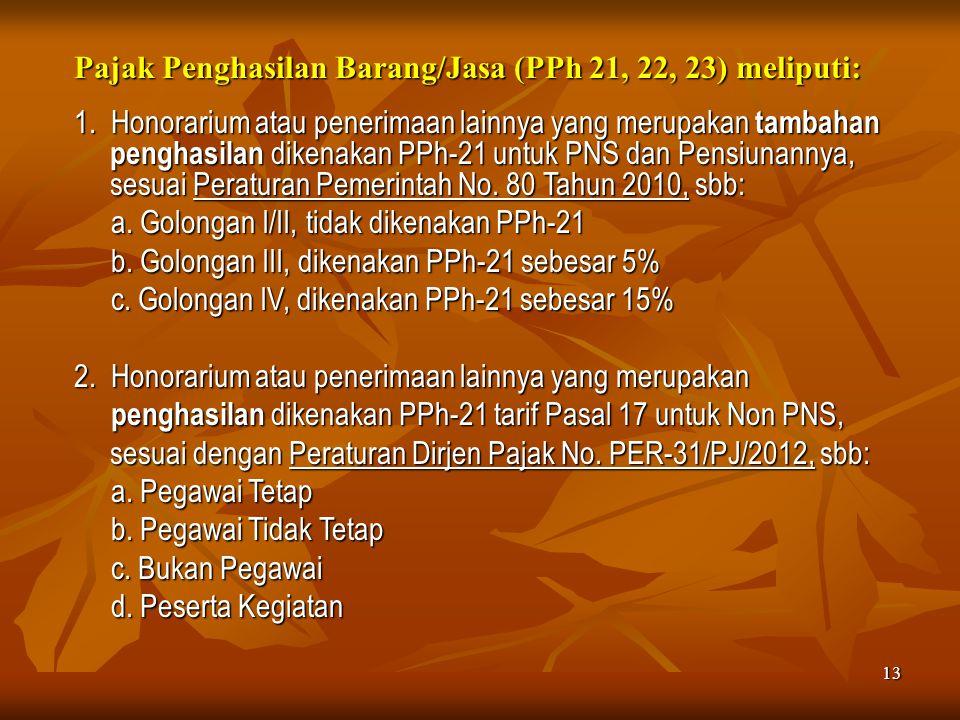 Pajak Penghasilan Barang/Jasa (PPh 21, 22, 23) meliputi: