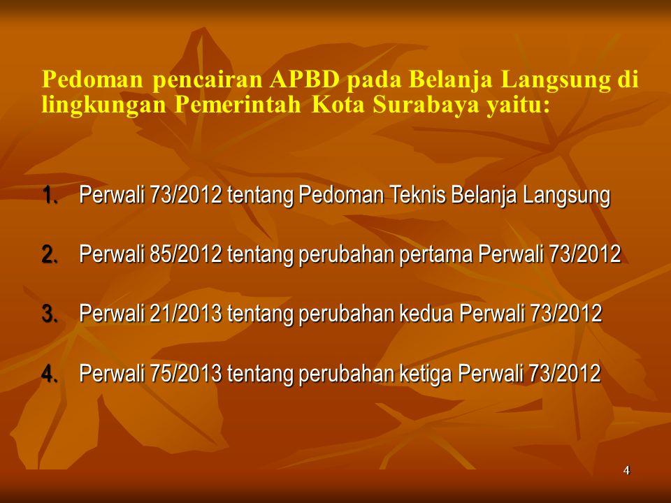 Pedoman pencairan APBD pada Belanja Langsung di lingkungan Pemerintah Kota Surabaya yaitu: