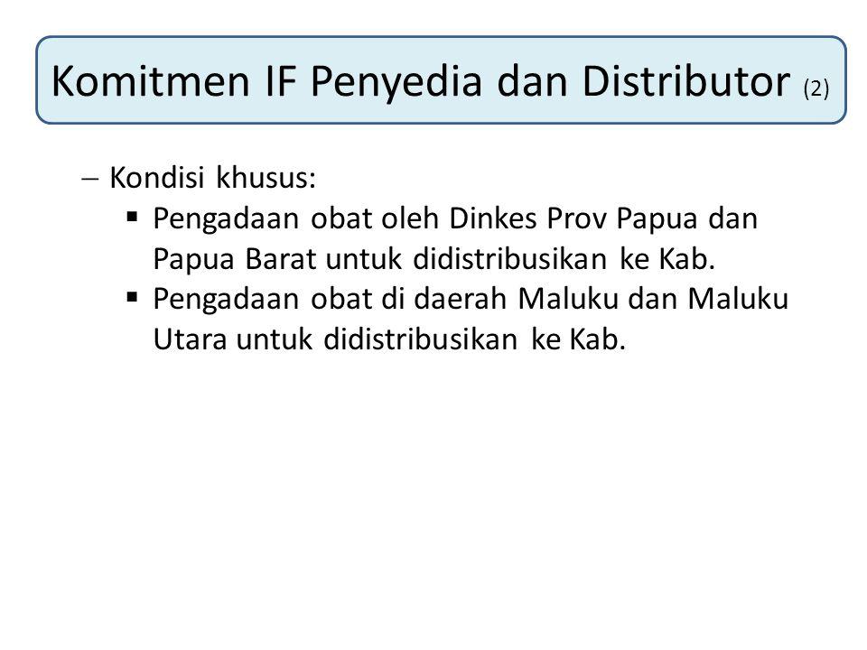 Komitmen IF Penyedia dan Distributor (2)