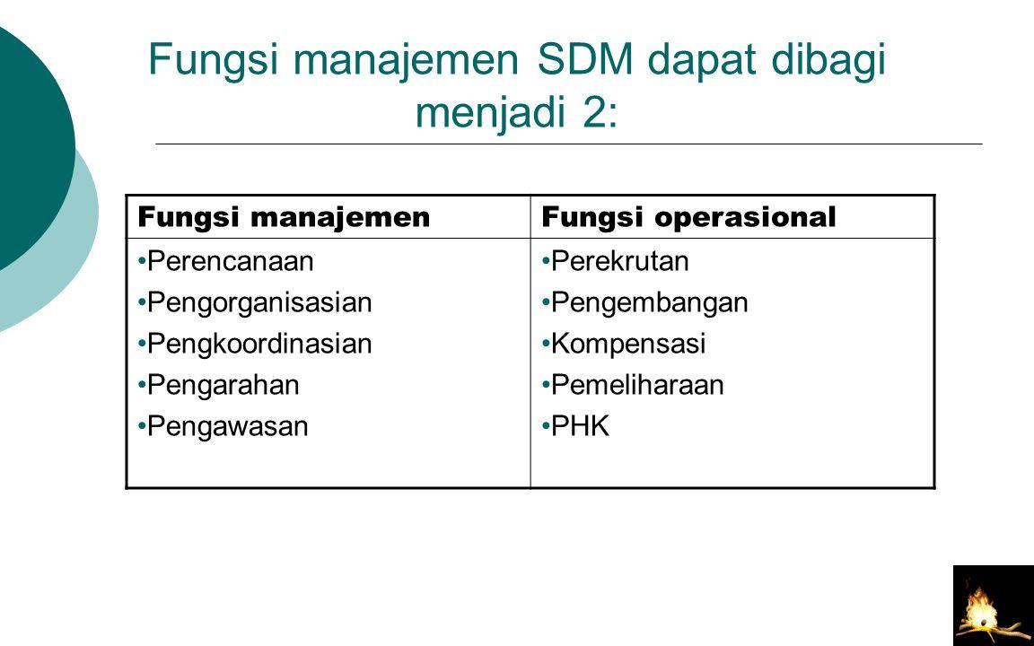 Fungsi manajemen SDM dapat dibagi menjadi 2: