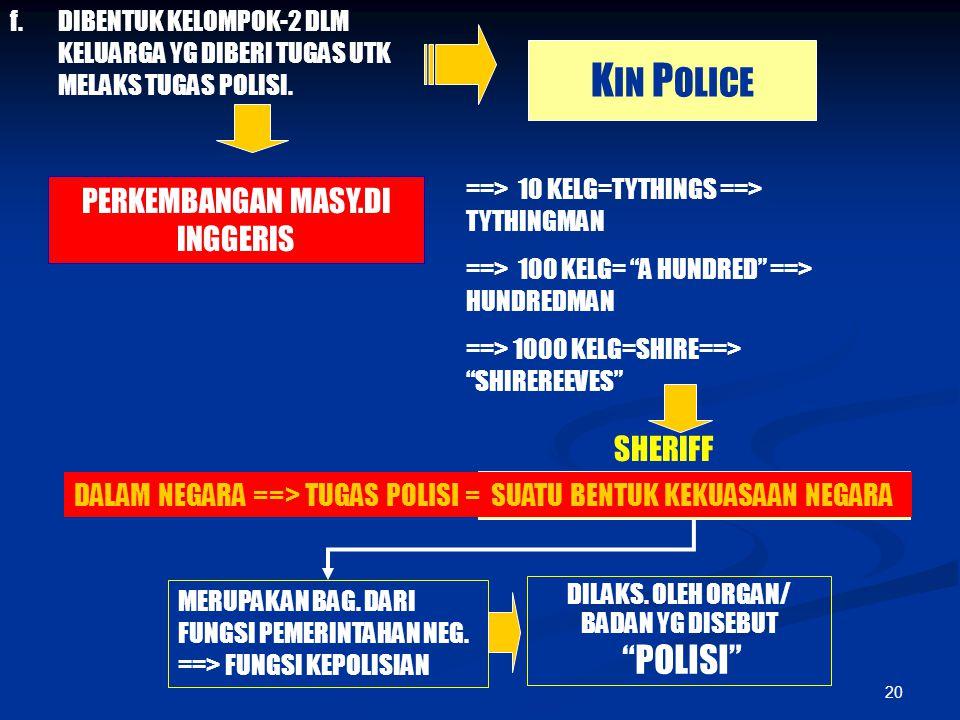 KIN POLICE POLISI PERKEMBANGAN MASY.DI INGGERIS SHERIFF