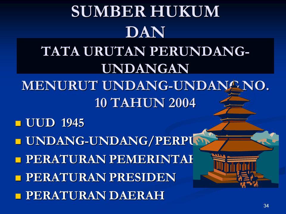 SUMBER HUKUM DAN TATA URUTAN PERUNDANG-UNDANGAN MENURUT UNDANG-UNDANG NO. 10 TAHUN 2004