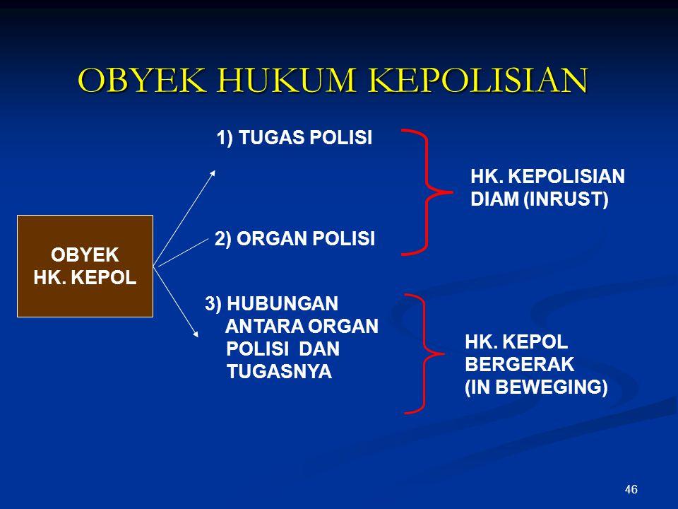 OBYEK HUKUM KEPOLISIAN