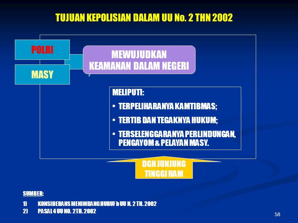 TUJUAN KEPOLISIAN DALAM UU No. 2 THN 2002