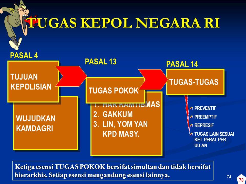 TUGAS KEPOL NEGARA RI PASAL 4 PASAL 13 PASAL 14 TUJUAN KEPOLISIAN