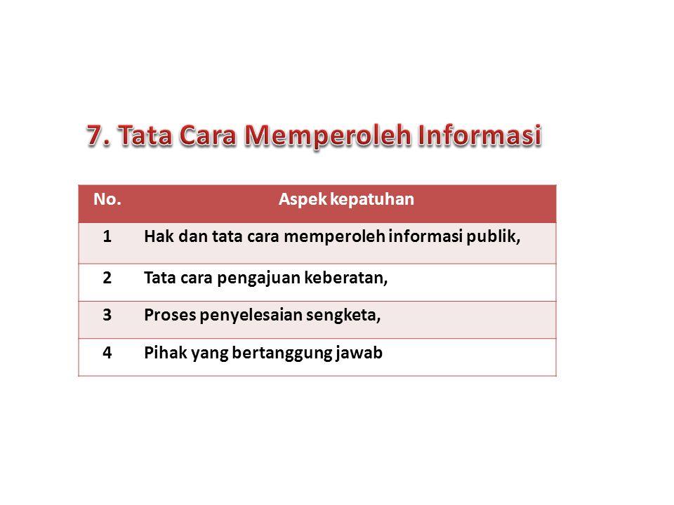 7. Tata Cara Memperoleh Informasi