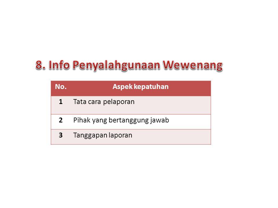 8. Info Penyalahgunaan Wewenang