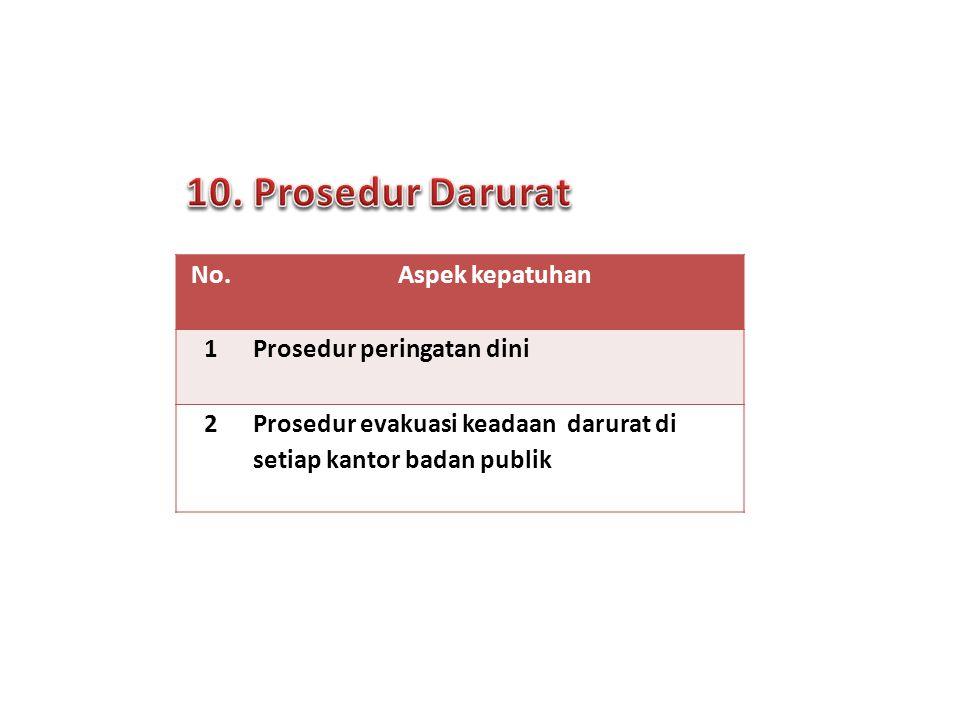 10. Prosedur Darurat No. Aspek kepatuhan 1 Prosedur peringatan dini 2