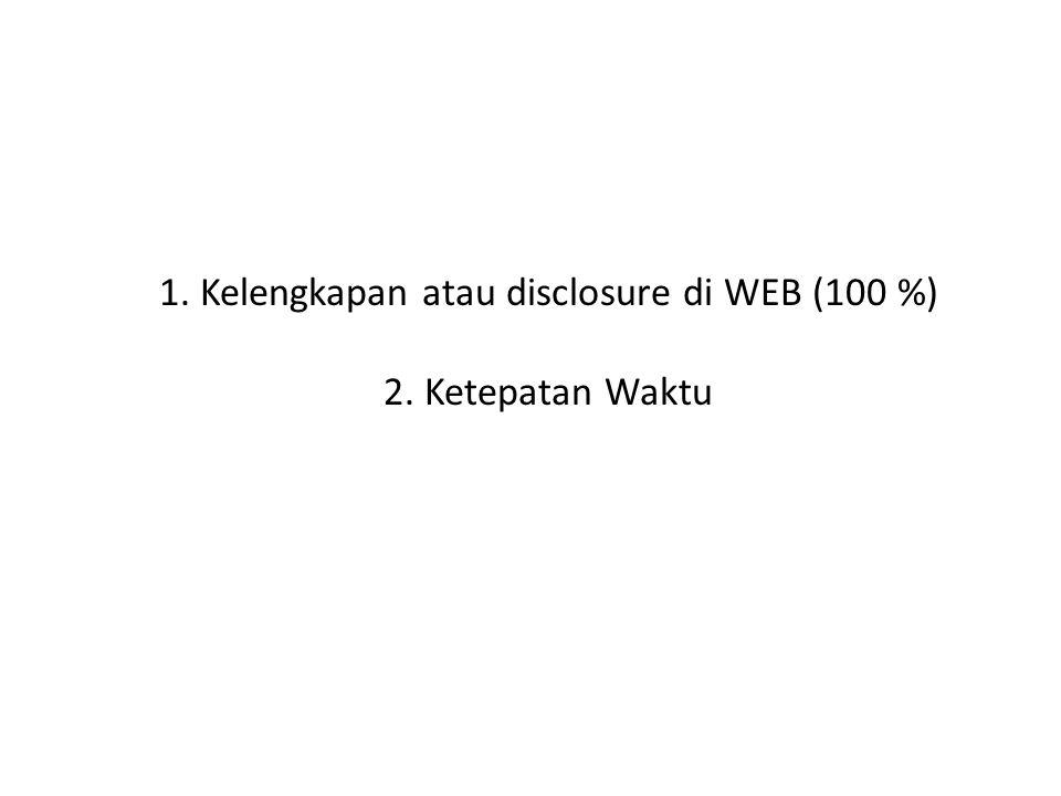 1. Kelengkapan atau disclosure di WEB (100 %) 2. Ketepatan Waktu