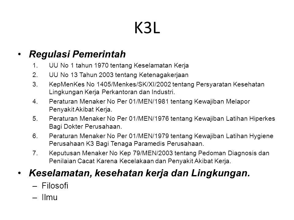K3L Regulasi Pemerintah Keselamatan, kesehatan kerja dan Lingkungan.