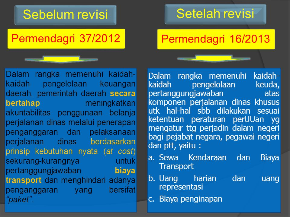 Sebelum revisi Setelah revisi Permendagri 37/2012 Permendagri 16/2013
