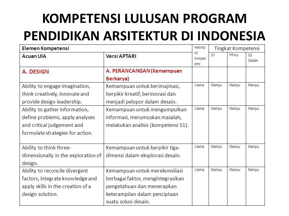 KOMPETENSI LULUSAN PROGRAM PENDIDIKAN ARSITEKTUR DI INDONESIA
