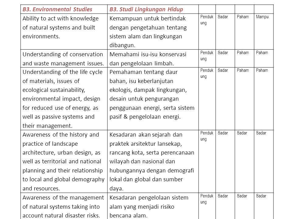B3. Environmental Studies B3. Studi Lingkungan Hidup
