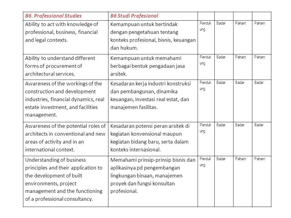 B6. Professional Studies B6 Studi Profesional