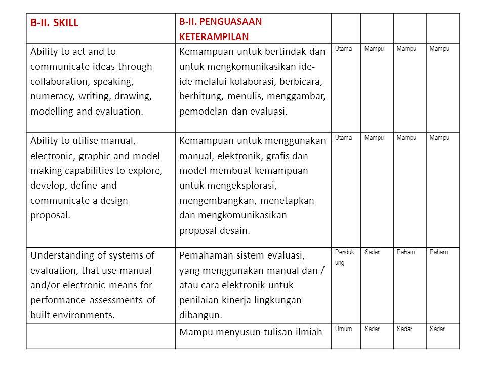 B-II. SKILL B-II. PENGUASAAN KETERAMPILAN