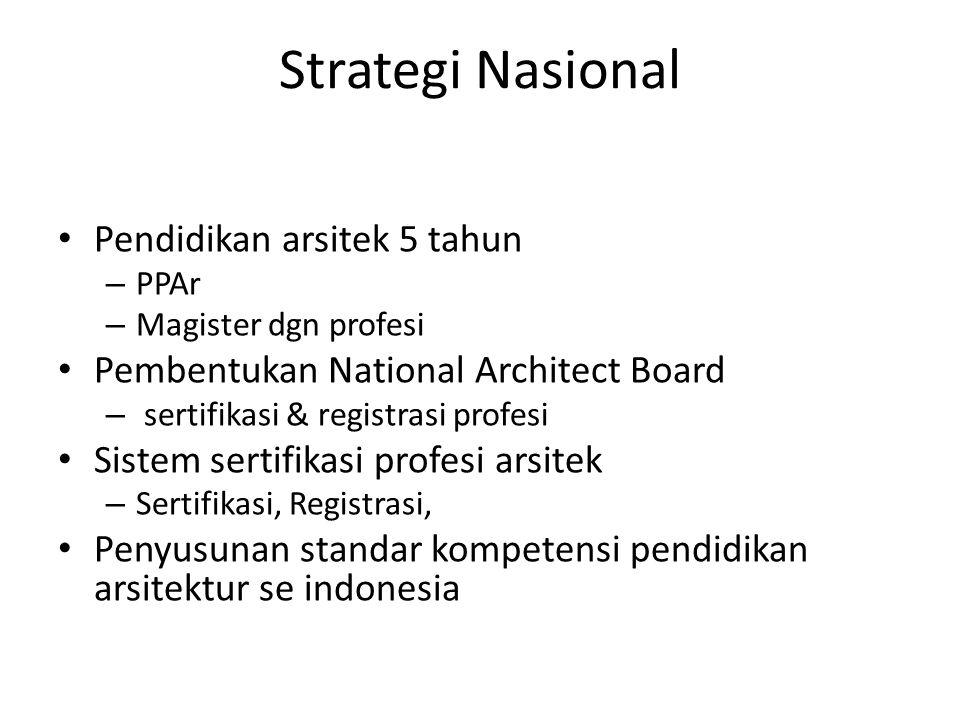 Strategi Nasional Pendidikan arsitek 5 tahun