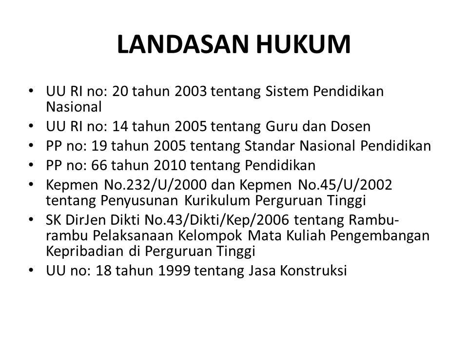 LANDASAN HUKUM UU RI no: 20 tahun 2003 tentang Sistem Pendidikan Nasional. UU RI no: 14 tahun 2005 tentang Guru dan Dosen.