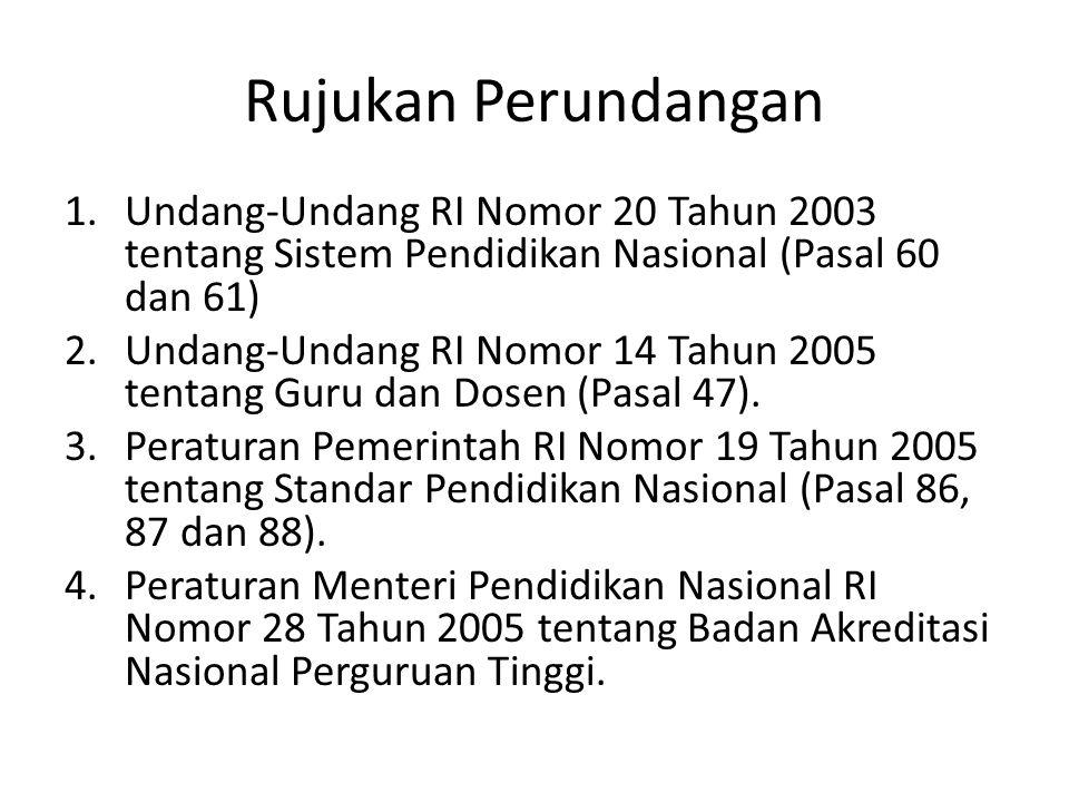 Rujukan Perundangan Undang-Undang RI Nomor 20 Tahun 2003 tentang Sistem Pendidikan Nasional (Pasal 60 dan 61)