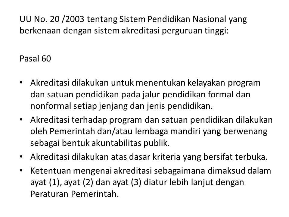 UU No. 20 /2003 tentang Sistem Pendidikan Nasional yang berkenaan dengan sistem akreditasi perguruan tinggi: