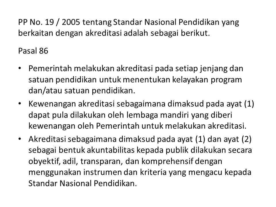 PP No. 19 / 2005 tentang Standar Nasional Pendidikan yang berkaitan dengan akreditasi adalah sebagai berikut.