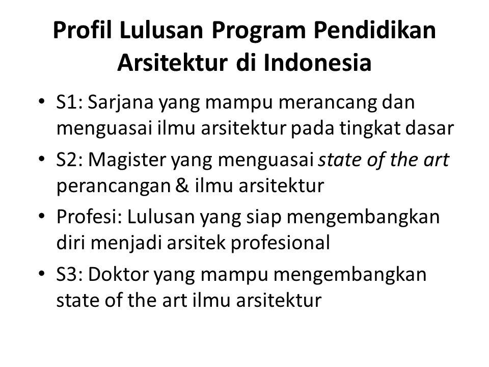 Profil Lulusan Program Pendidikan Arsitektur di Indonesia