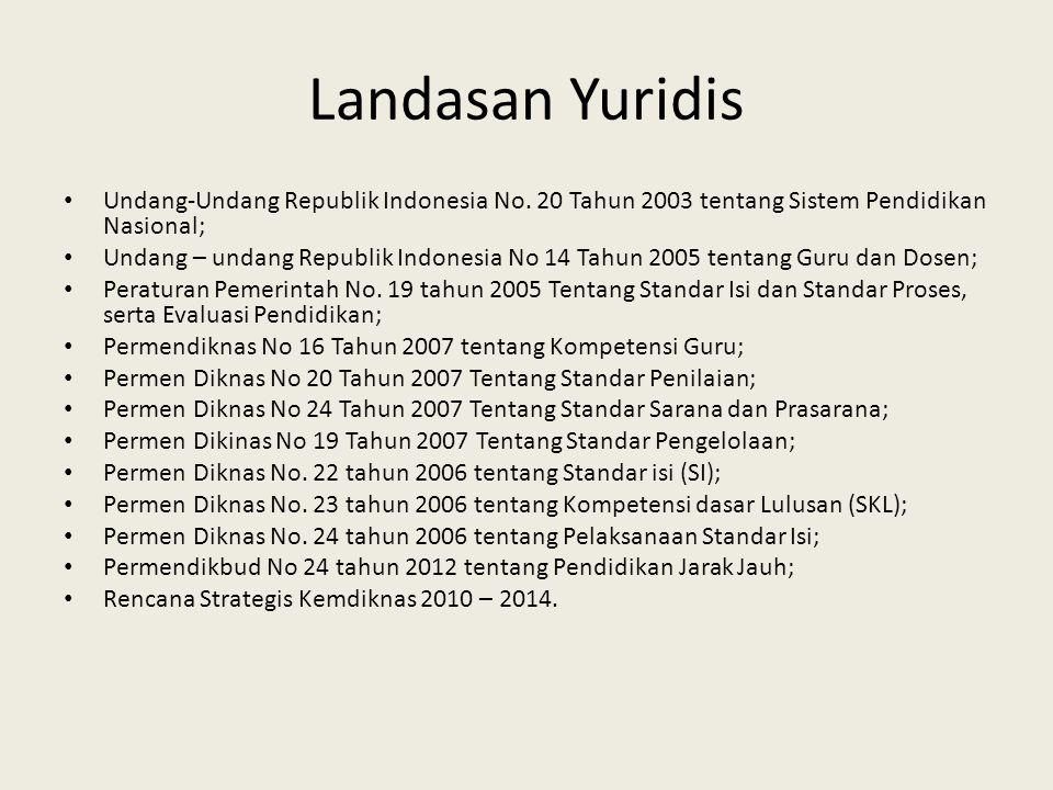 Landasan Yuridis Undang-Undang Republik Indonesia No. 20 Tahun 2003 tentang Sistem Pendidikan Nasional;