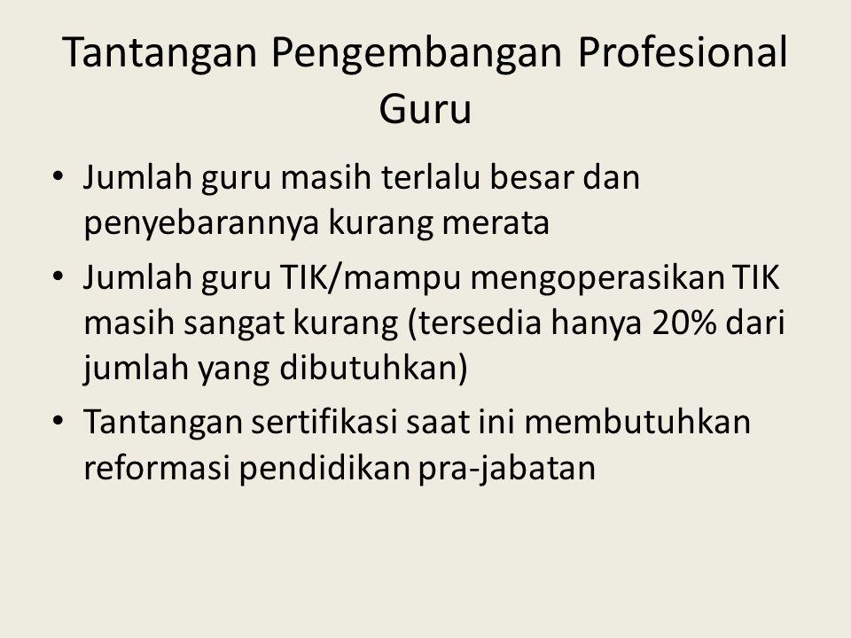 Tantangan Pengembangan Profesional Guru