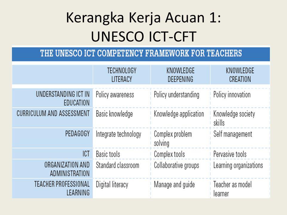 Kerangka Kerja Acuan 1: UNESCO ICT-CFT