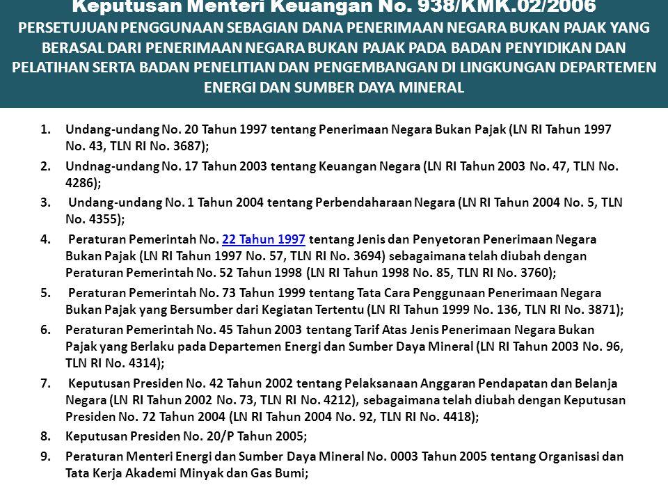 Keputusan Menteri Keuangan No. 938/KMK