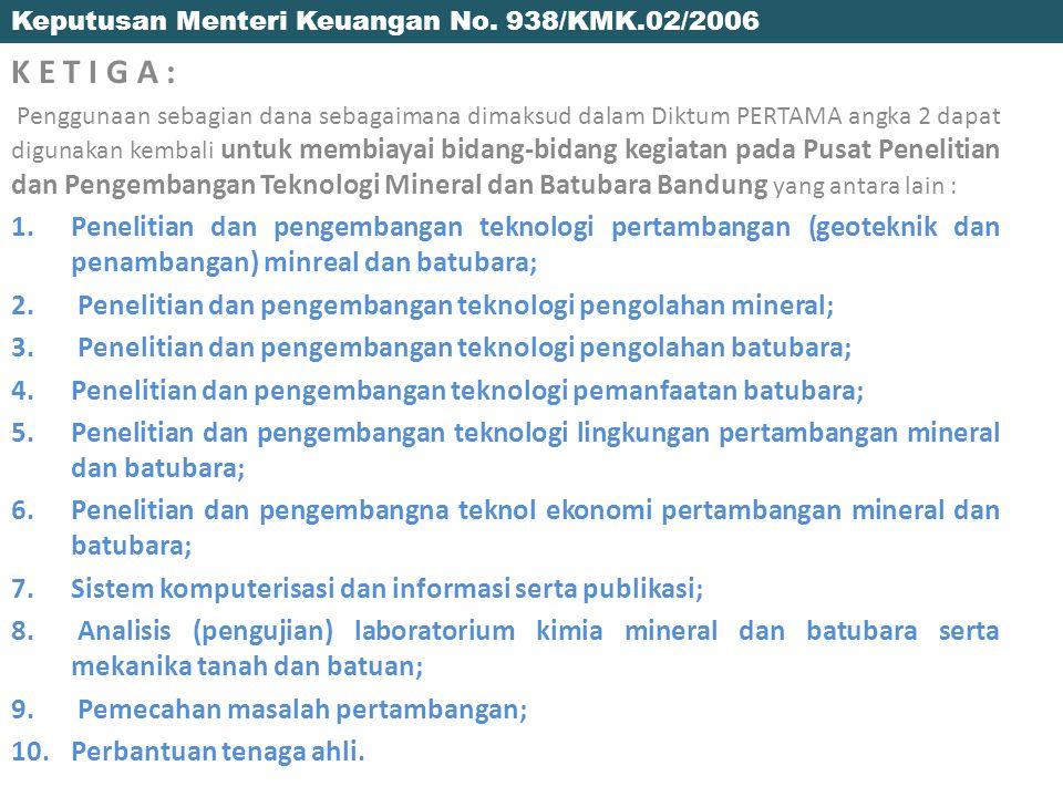 Keputusan Menteri Keuangan No. 938/KMK.02/2006