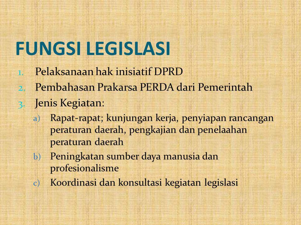 FUNGSI LEGISLASI Pelaksanaan hak inisiatif DPRD
