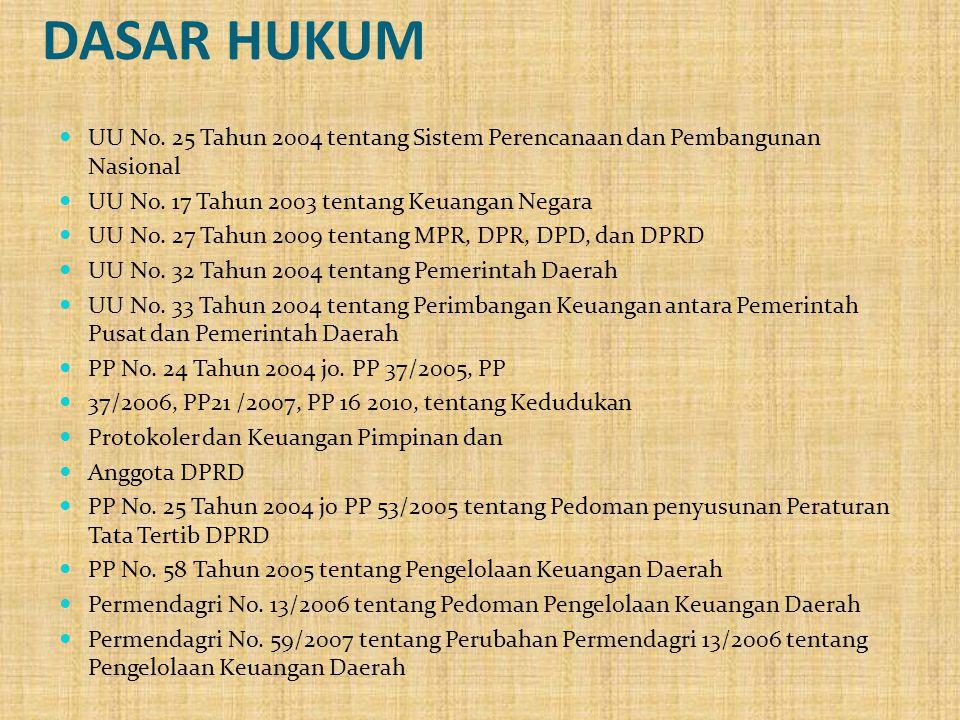 DASAR HUKUM UU No. 25 Tahun 2004 tentang Sistem Perencanaan dan Pembangunan Nasional. UU No. 17 Tahun 2003 tentang Keuangan Negara.